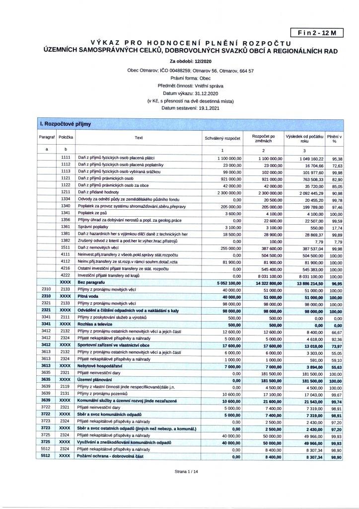 Fin 2 - 12 M (1)