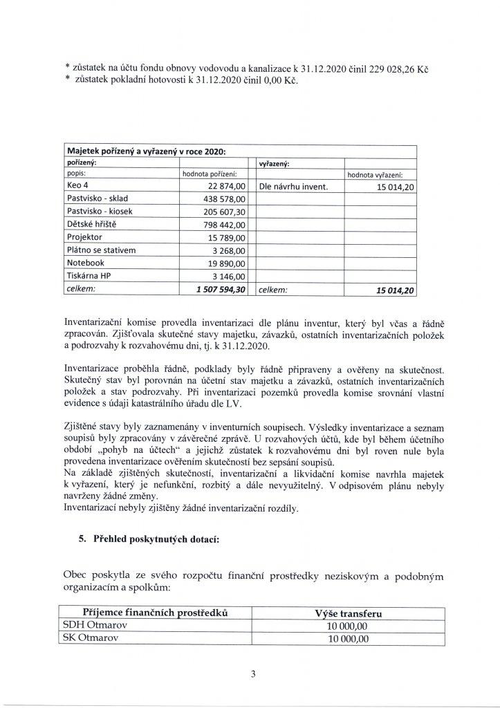 Návrh ZÚ 2020 (3)