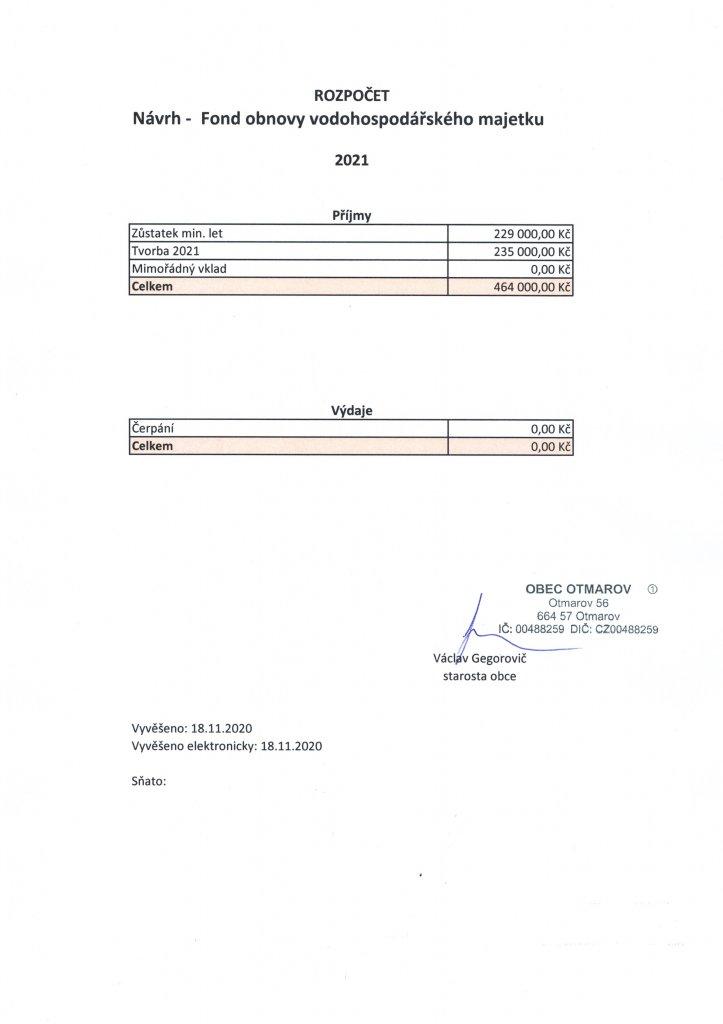 Rozpočet - fond